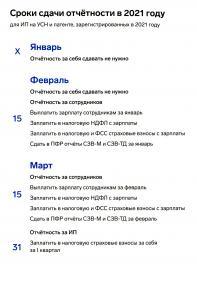pam_ip_usn_patent_-0022